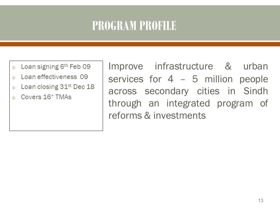 PROGRAM PROFILE o Loan signing 6 th Feb 09 o Loan effectiveness 09 o Loan closing 31 st Dec 18 o Covers 16 + TMAs Improve infrastructure & urban servi