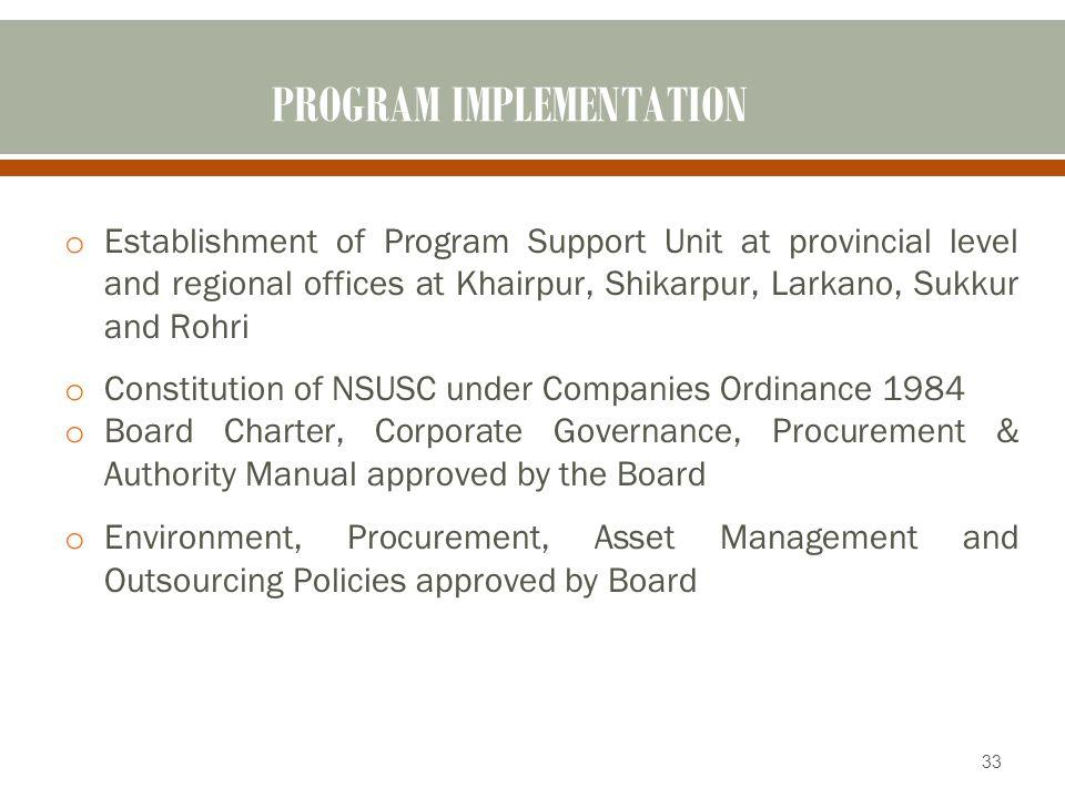 PROGRAM IMPLEMENTATION o Establishment of Program Support Unit at provincial level and regional offices at Khairpur, Shikarpur, Larkano, Sukkur and Ro