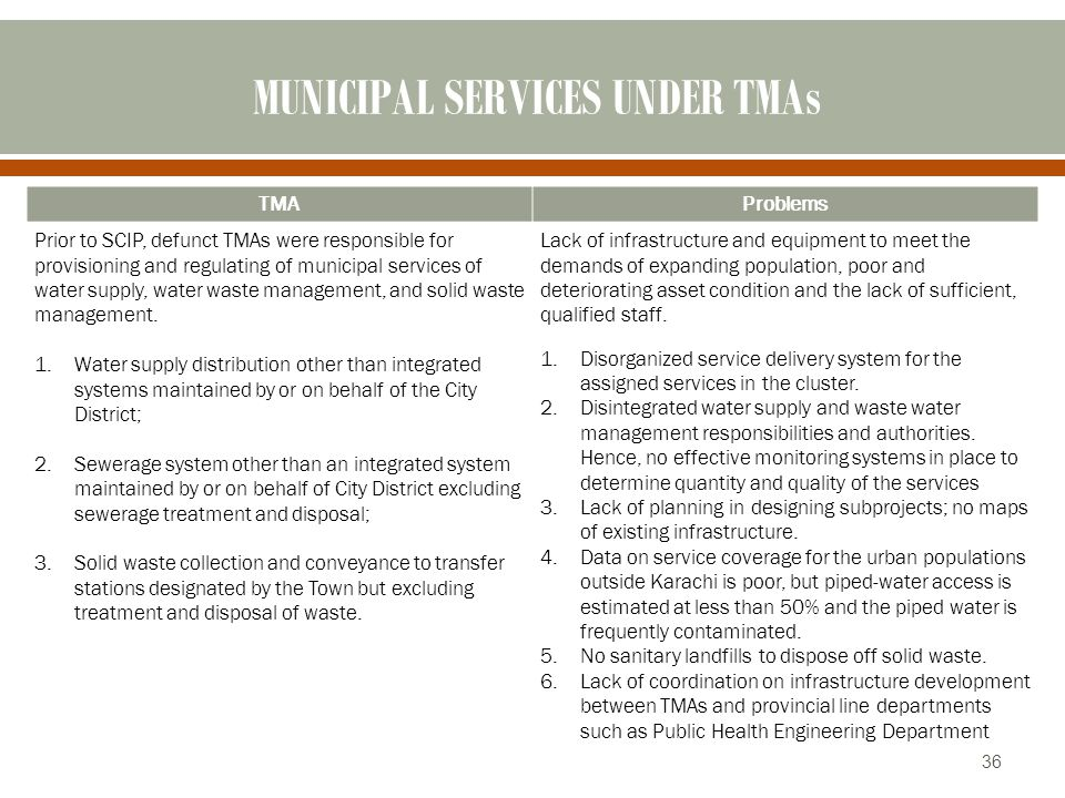MUNICIPAL SERVICES UNDER TMAs TMAProblems Prior to SCIP, defunct TMAs were responsible for provisioning and regulating of municipal services of water