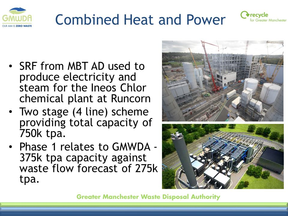 Combined Heat and Power SRF from MBT AD used to produce electricity and steam for the Ineos Chlor chemical plant at Runcorn Two stage (4 line) scheme providing total capacity of 750k tpa.