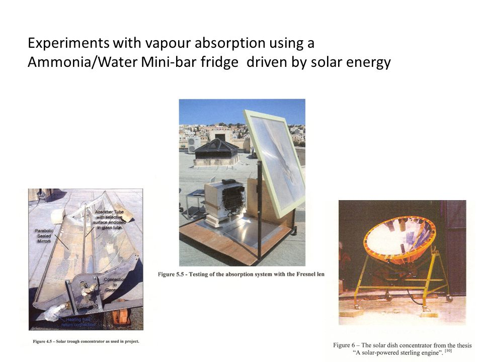 Experiments with vapour absorption using a Ammonia/Water Mini-bar fridge driven by solar energy