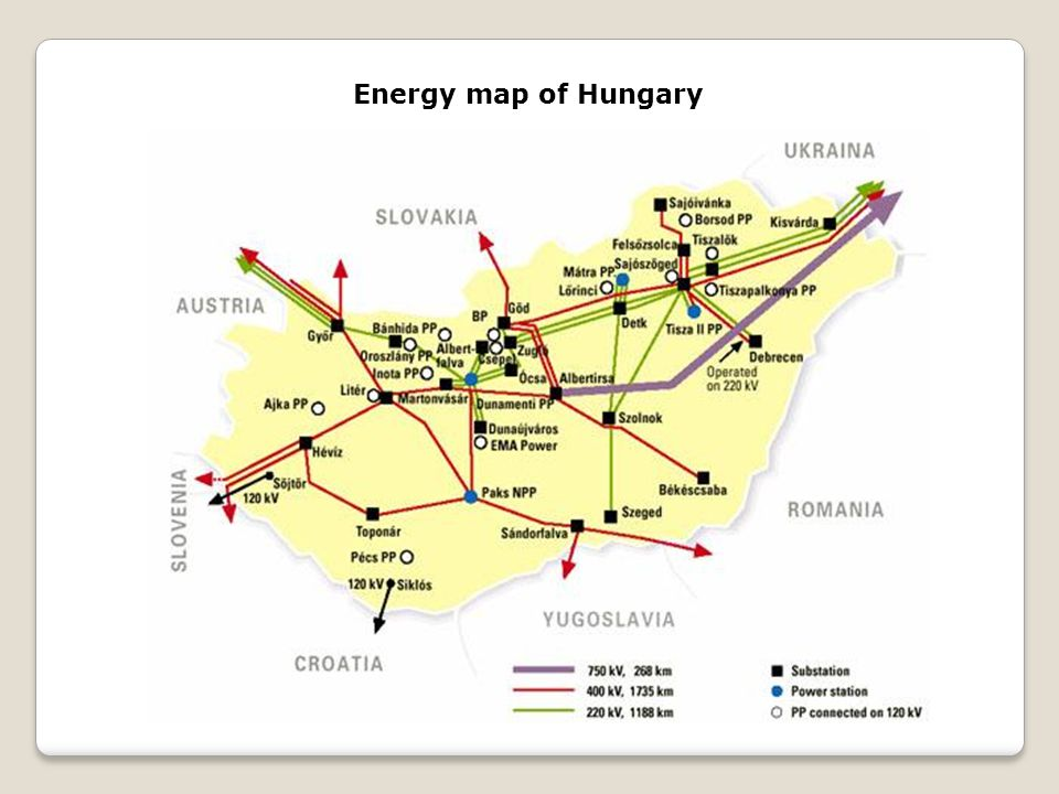 Energy map of Hungary