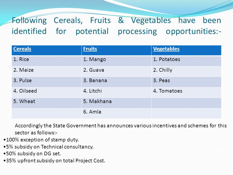 Following Cereals, Fruits & Vegetables have been identified for potential processing opportunities:- CerealsFruitsVegetables 1. Rice1. Mango1. Potatoe