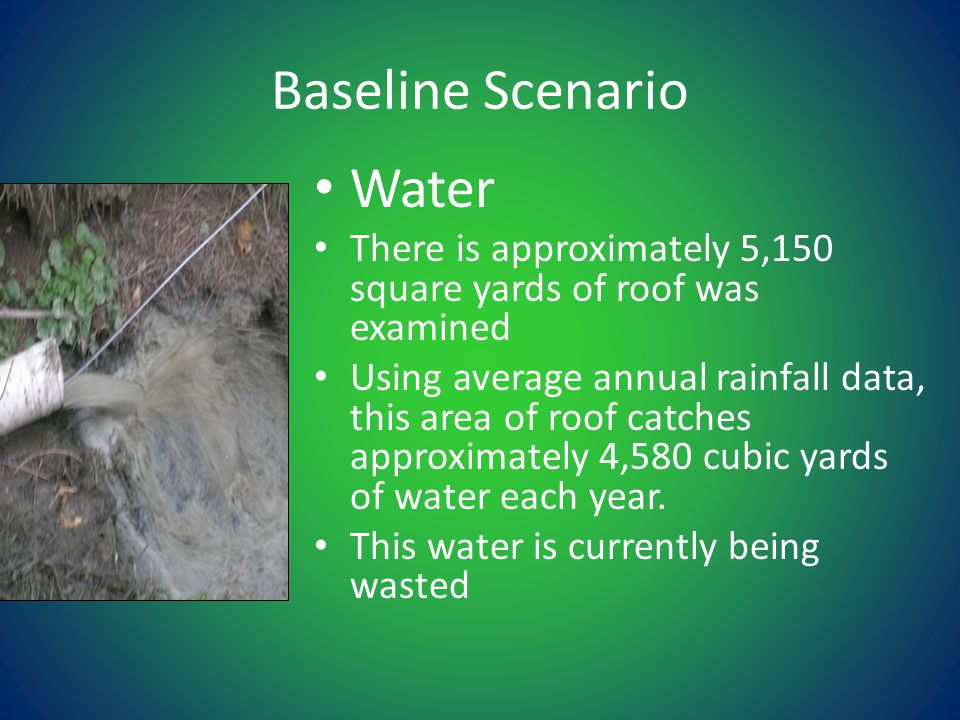 Baseline Scenario Water There is approximately 5,150 square yards of roof was examined Using average annual rainfall data, this area of roof catches approximately 4,580 cubic yards of water each year.