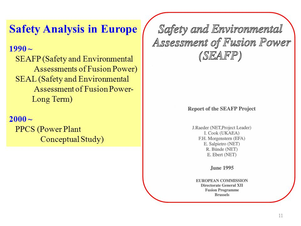 Safety Analysis in Europe 1990 ~ SEAFP (Safety and Environmental Assessments of Fusion Power) SEAL (Safety and Environmental Assessment of Fusion Power- Long Term) 2000 ~ PPCS (Power Plant Conceptual Study) 11