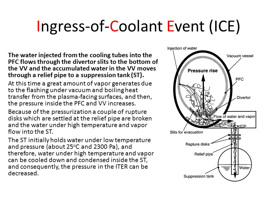 Ingress-of-Coolant Event (ICE) The water injected from the cooling tubes into the PFC flows through the divertor slits to the bottom of the VV and the accumulated water in the VV moves through a relief pipe to a suppression tank (ST).