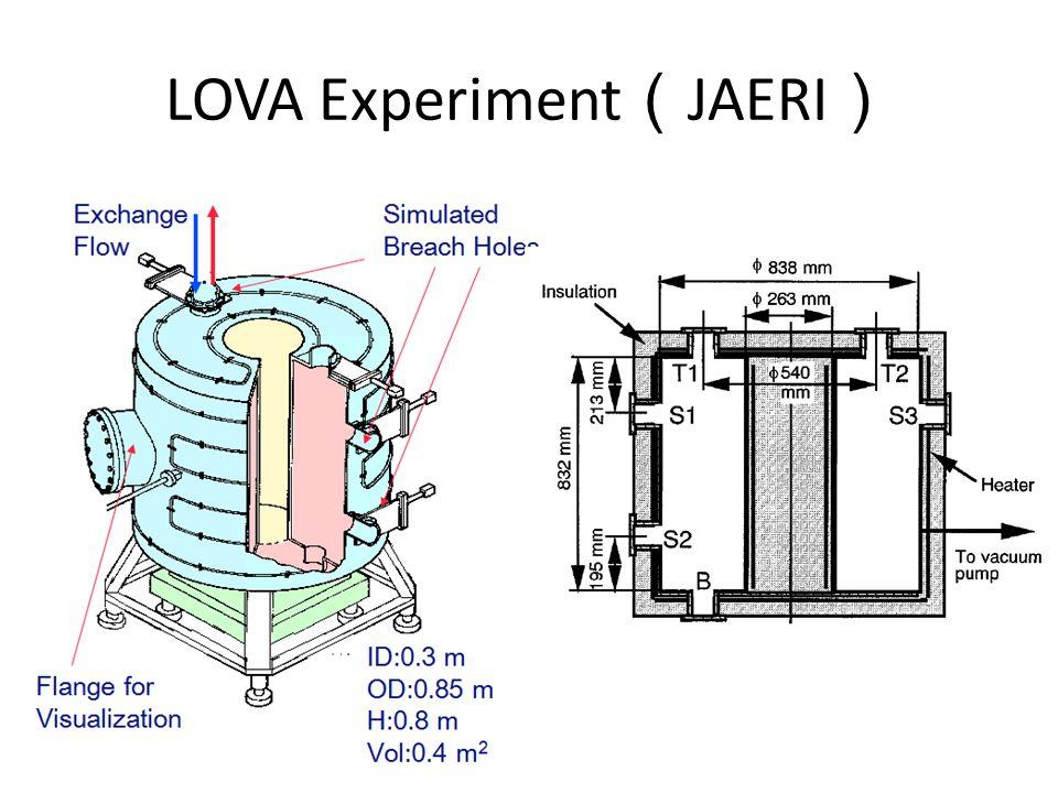 LOVA Experiment ( JAERI )