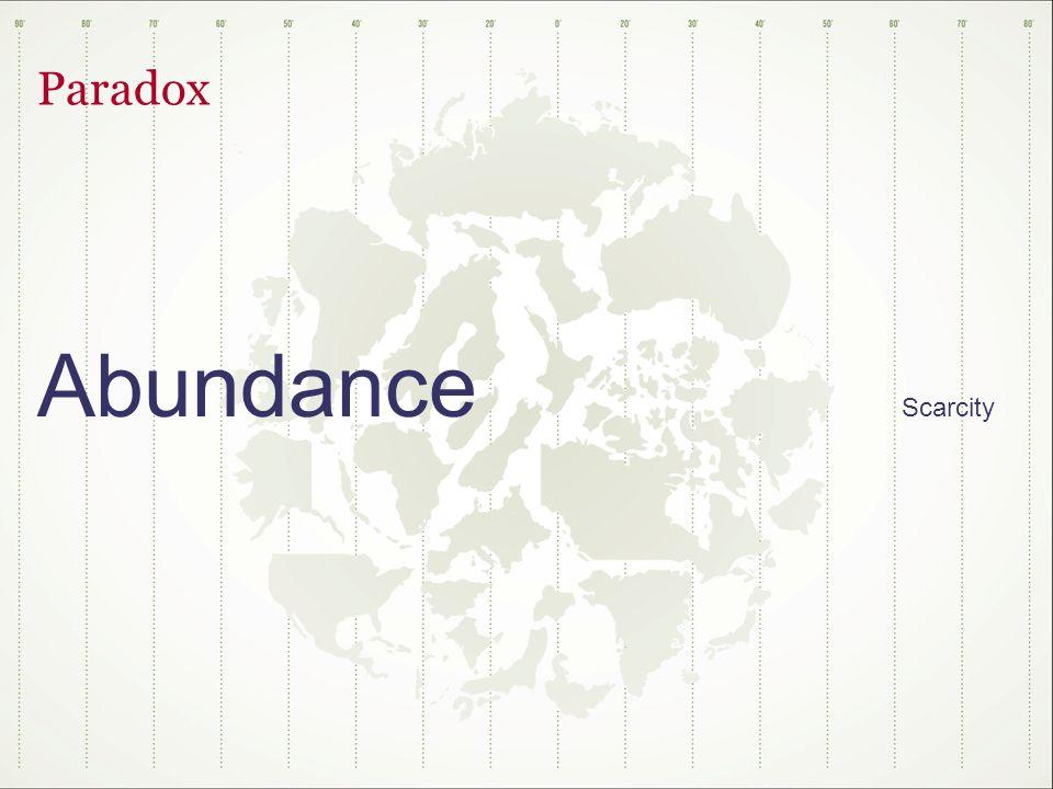 Paradox Abundance Scarcity