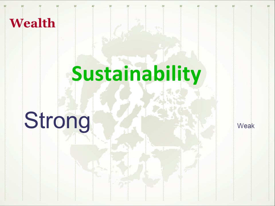Wealth Sustainability Strong Weak