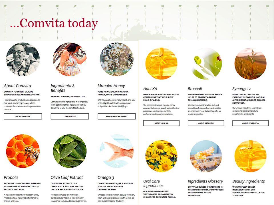 …Comvita today