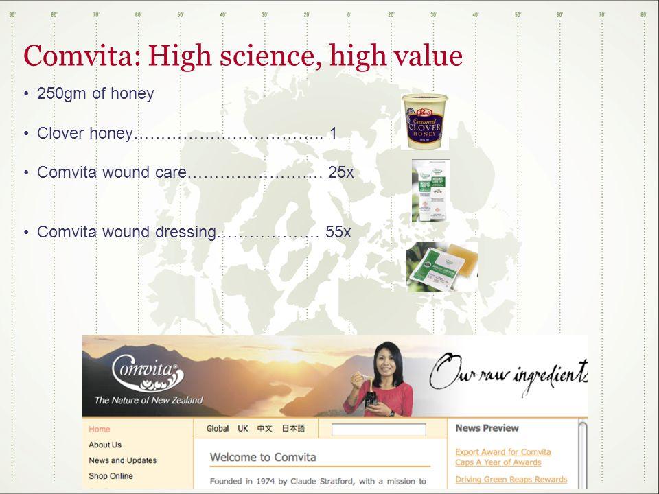 Comvita: High science, high value 250gm of honey Clover honey……………………………..