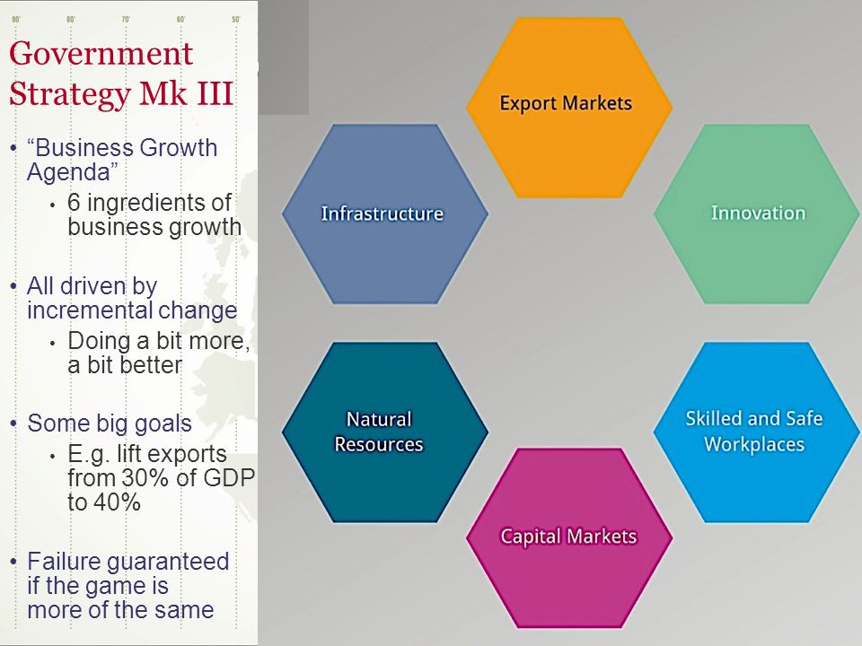 Government Strategy Mk III Business Growth Agenda 6 ingredients of business growth All driven by incremental change Doing a bit more, a bit better Some big goals E.g.