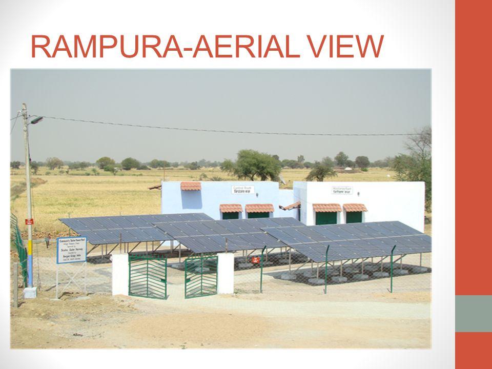 RAMPURA-AERIAL VIEW