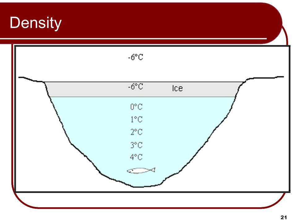 Density 21