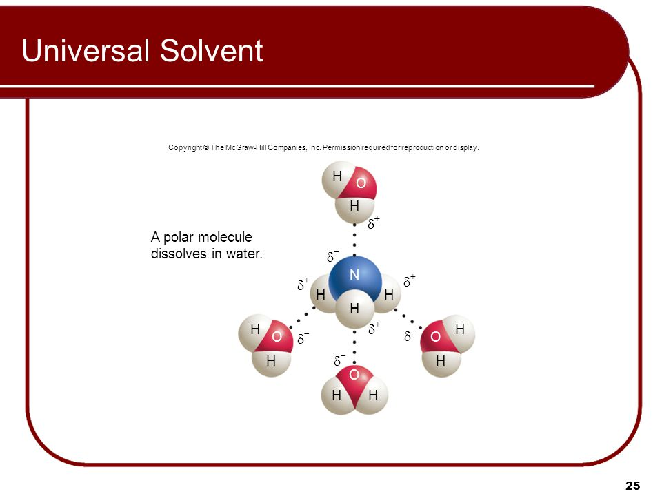 25 Universal Solvent N O O OO HH H H H A polar molecule dissolves in water. H HH HH H Copyright © The McGraw-Hill Companies, Inc. Permission required