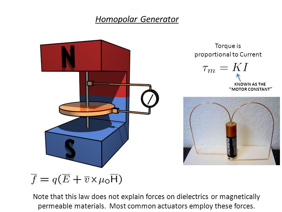 Homopolar Generator Note that this law does not explain forces on dielectrics or magnetically permeable materials. Most common actuators employ these