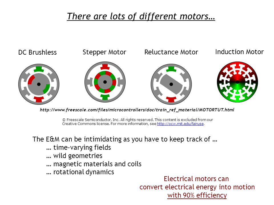 There are lots of different motors… DC Brushless Stepper Motor Reluctance Motor Induction Motor The E&M can be intimidating as you have to keep track