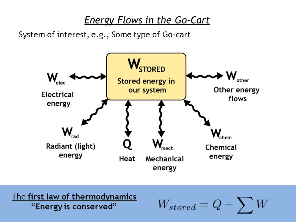 MIT OpenCourseWare http://ocw.mit.edu 6.007 Electromagnetic Energy: From Motors to Lasers Spring 2011 For information about citing these materials or our Terms of Use, visit: http://ocw.mit.edu/terms.http://ocw.mit.edu/terms