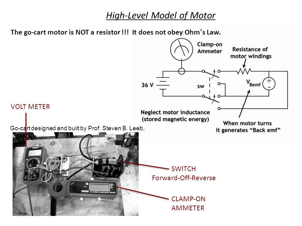 The go-cart motor is NOT a resistor !!! It does not obey Ohm's Law. VOLT METER SWITCH Forward-Off-Reverse CLAMP-ON AMMETER High-Level Model of Motor N