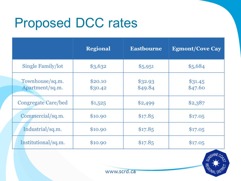 www.scrd.ca Proposed DCC rates