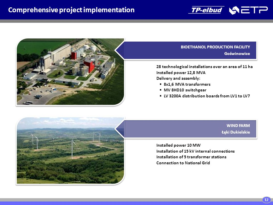 12 Comprehensive project implementation BIOETHANOL PRODUCTION FACILITY Goświnowice WIND FARM Łęki Dukielskie 28 technological installations over an area of 11 ha Installed power 12,8 MVA Delivery and assembly:  8x1,6 MVA transformers  MV 8HD10 switchgear  LV 3200A distribution boards from LV1 to LV7 Installed power 10 MW Installation of 15 kV internal connections Installation of 5 transformer stations Connection to National Grid