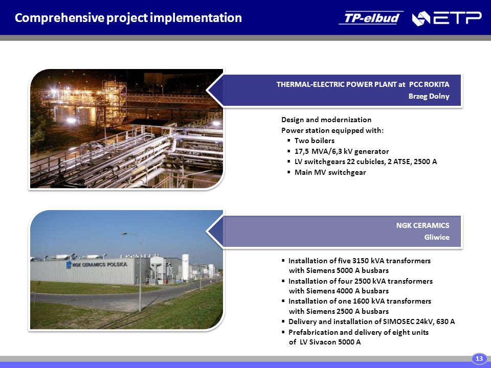 13 Comprehensive project implementation Design and modernization Power station equipped with:  Two boilers  17,5 MVA/6,3 kV generator  LV switchgears 22 cubicles, 2 ATSE, 2500 A  Main MV switchgear THERMAL-ELECTRIC POWER PLANT at PCC ROKITA Brzeg Dolny NGK CERAMICS Gliwice  Installation of five 3150 kVA transformers with Siemens 5000 A busbars  Installation of four 2500 kVA transformers with Siemens 4000 A busbars  Installation of one 1600 kVA transformers with Siemens 2500 A busbars  Delivery and installation of SIMOSEC 24kV, 630 A  Prefabrication and delivery of eight units of LV Sivacon 5000 A