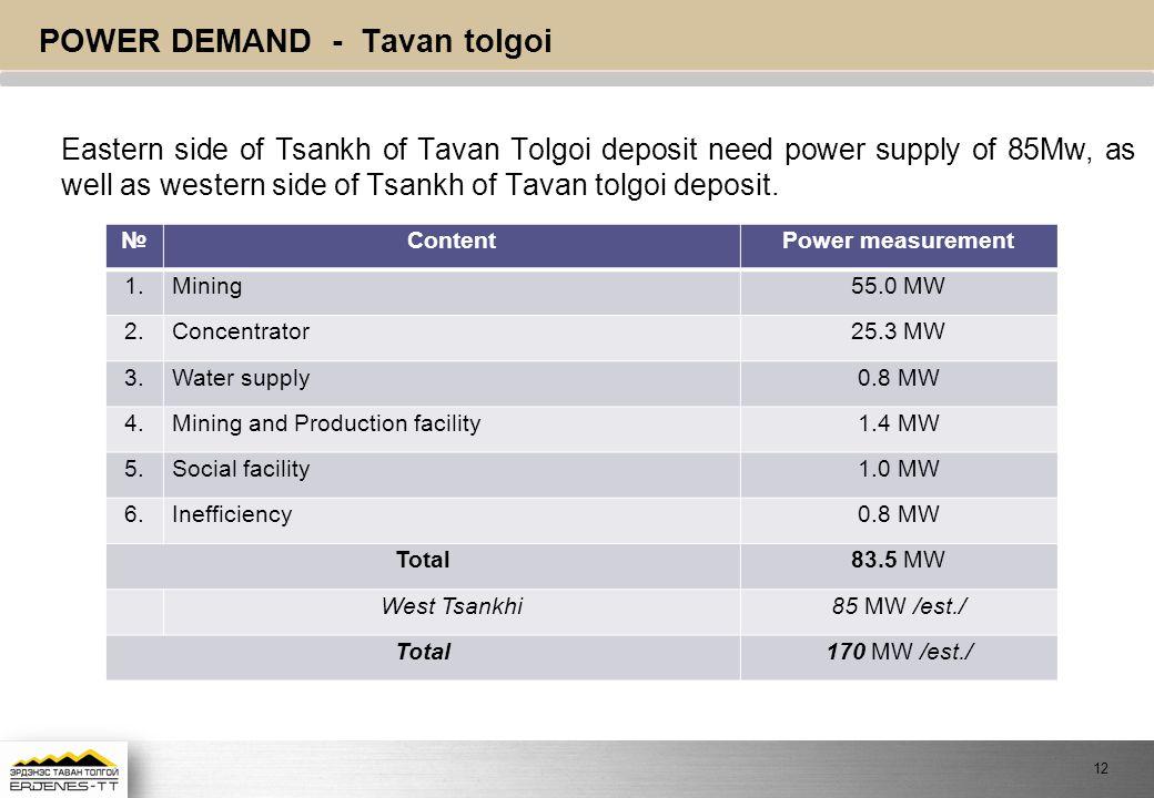POWER DEMAND - Tavan tolgoi Eastern side of Tsankh of Tavan Tolgoi deposit need power supply of 85Mw, as well as western side of Tsankh of Tavan tolgoi deposit.
