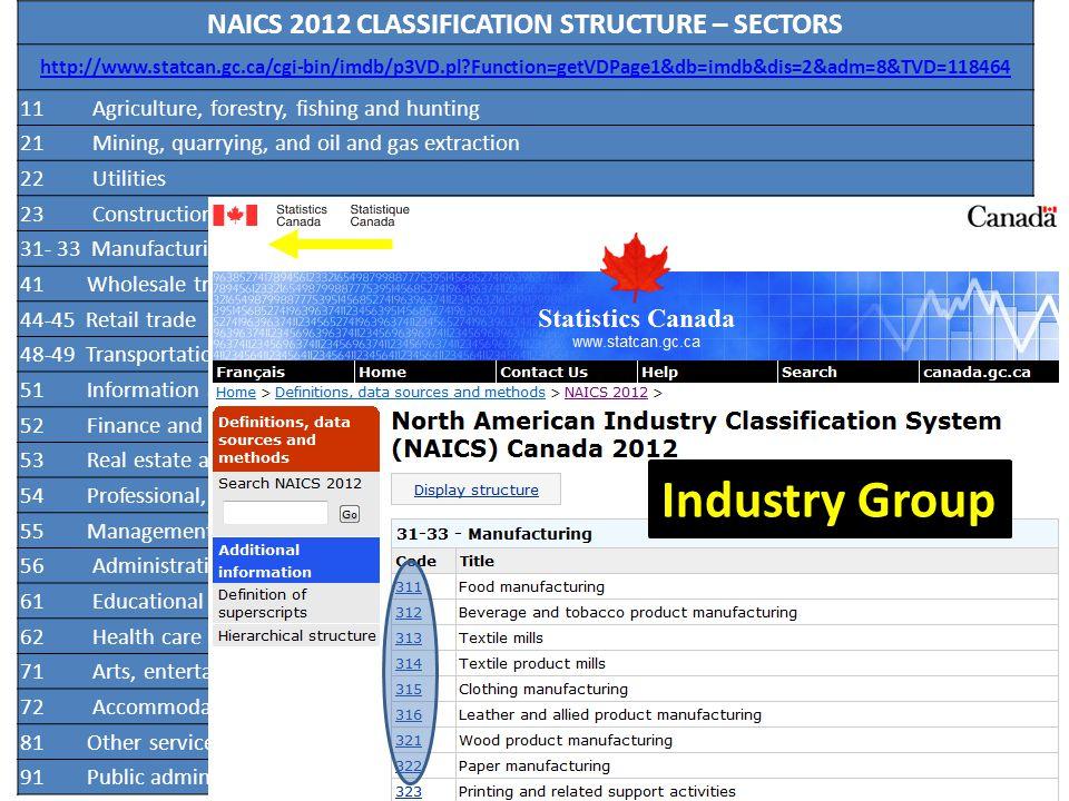 NAICS 2012 CLASSIFICATION STRUCTURE – SECTORS http://www.statcan.gc.ca/cgi-bin/imdb/p3VD.pl?Function=getVDPage1&db=imdb&dis=2&adm=8&TVD=118464 11 Agri