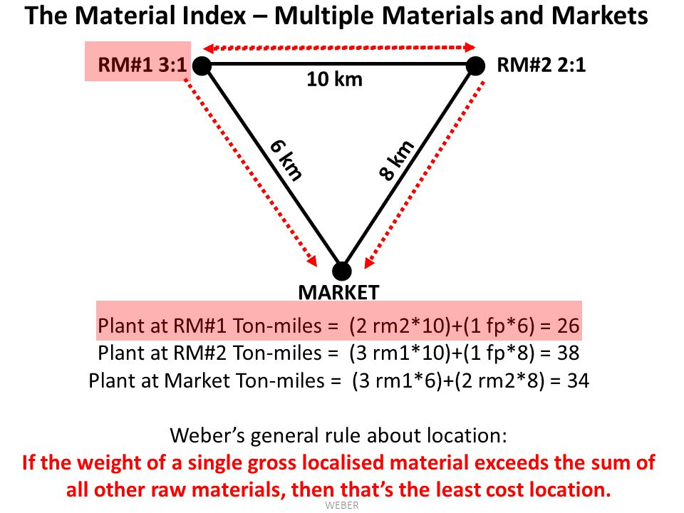 Plant at RM#1 Ton-miles = (2 rm2*10)+(1 fp*6) = 26 Plant at RM#2 Ton-miles = (3 rm1*10)+(1 fp*8) = 38 Plant at Market Ton-miles = (3 rm1*6)+(2 rm2*8) = 34 Weber's general rule about location: If the weight of a single gross localised material exceeds the sum of all other raw materials, then that's the least cost location.