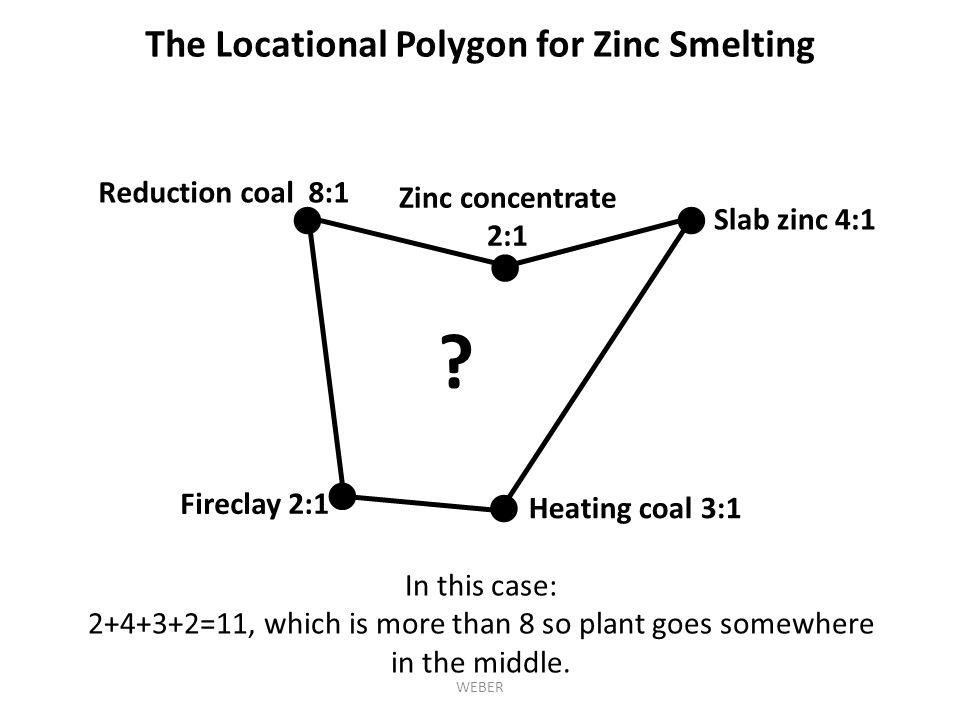 The Locational Polygon for Zinc Smelting ●● ● Reduction coal 8:1 Slab zinc 4:1 Heating coal 3:1 ● ● .