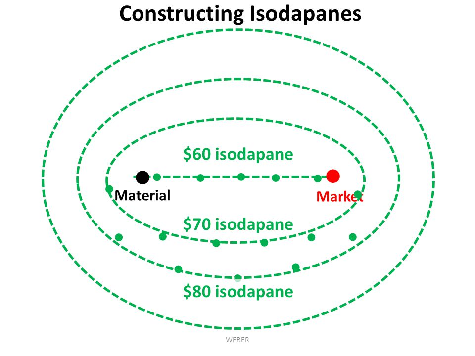 ● ● Material Market Constructing Isodapanes ● ● ● ● ● ●● ● ● ● ● ● ●● ● ● $60 isodapane $70 isodapane $80 isodapane WEBER