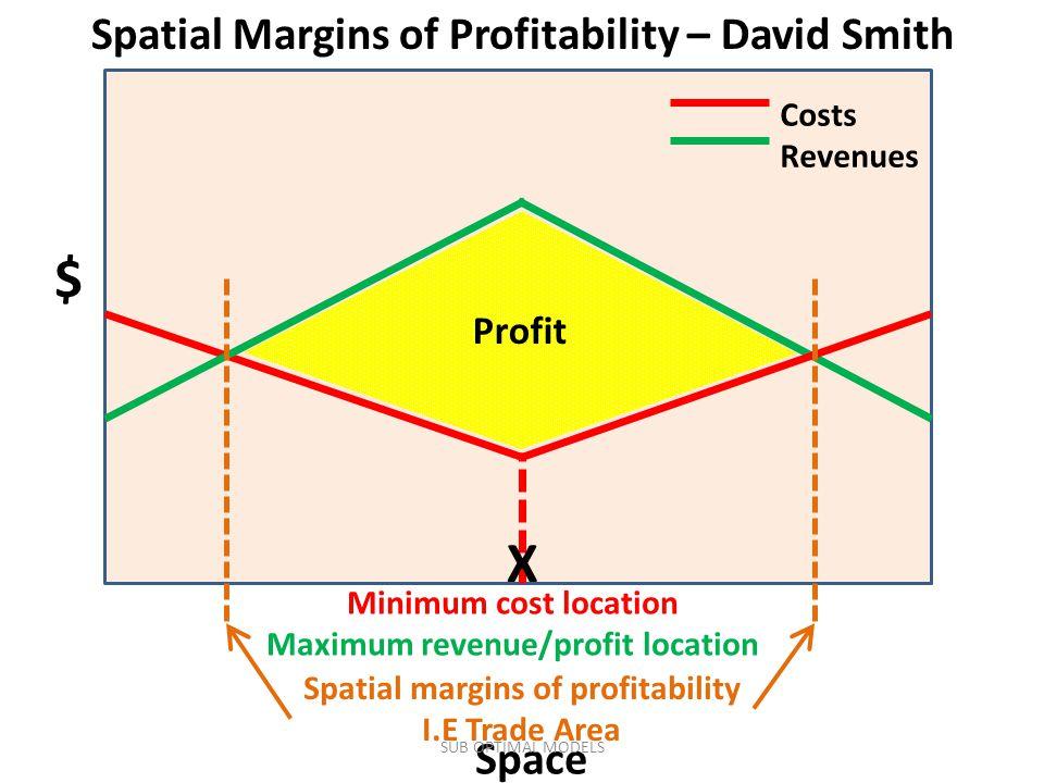 Spatial Margins of Profitability – David Smith $ Spatial margins of profitability I.E Trade Area X Costs Revenues Minimum cost location Maximum revenue/profit location Profit Space SUB OPTIMAL MODELS