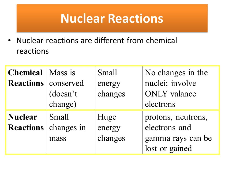 Nuclear Reactions Nuclear reactions are different from chemical reactions Chemical Reactions Mass is conserved (doesn't change) Small energy changes N