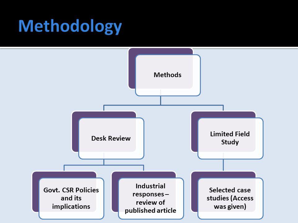 MethodsDesk Review Govt.