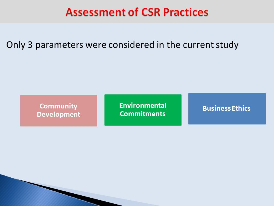 Only 3 parameters were considered in the current study Community Development Environmental Commitments Business Ethics