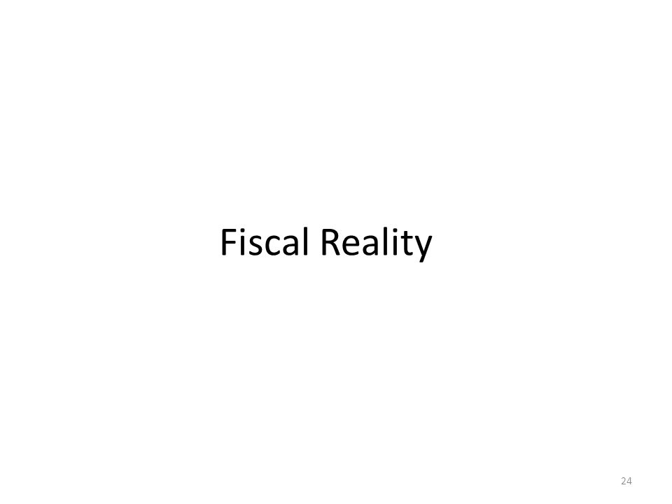 Fiscal Reality 24