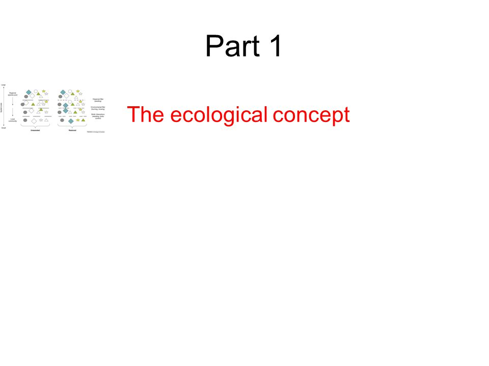 Part 1 The ecological concept
