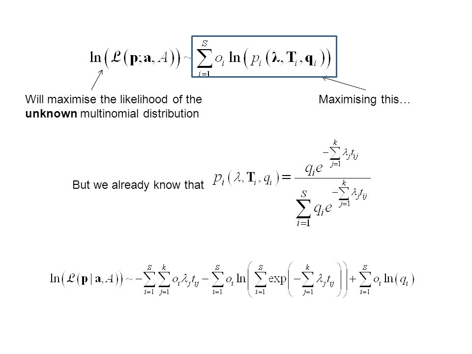 Maximising this… Will maximise the likelihood of the unknown multinomial distribution But we already know that
