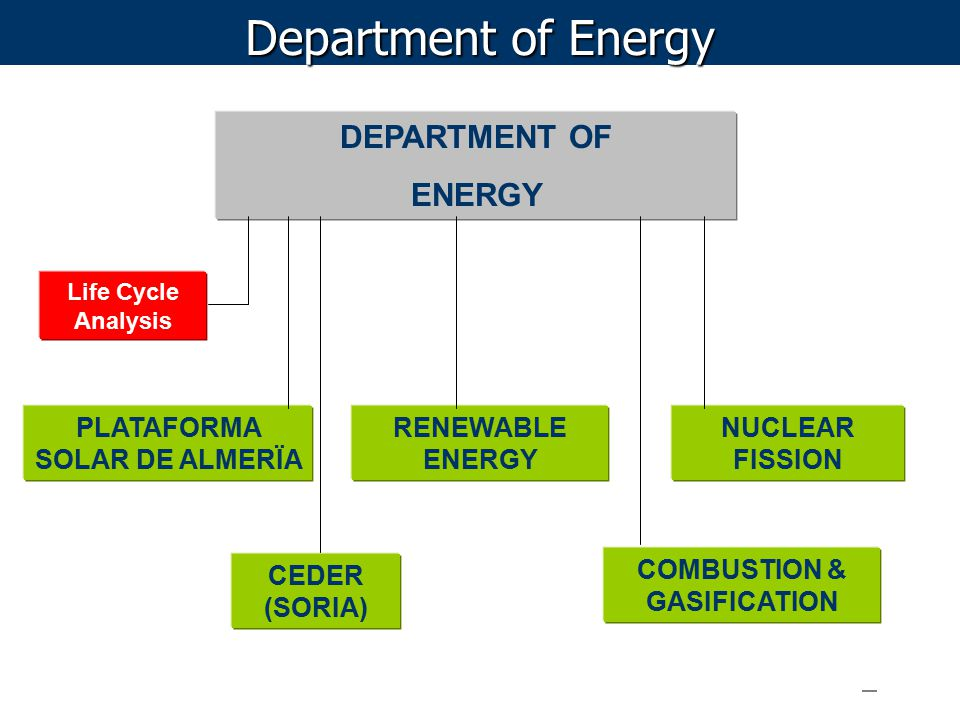 DEPARTMENT OF ENERGY NUCLEAR FISSION RENEWABLE ENERGY COMBUSTION & GASIFICATION Life Cycle Analysis PLATAFORMA SOLAR DE ALMERÏA CEDER (SORIA) Departme