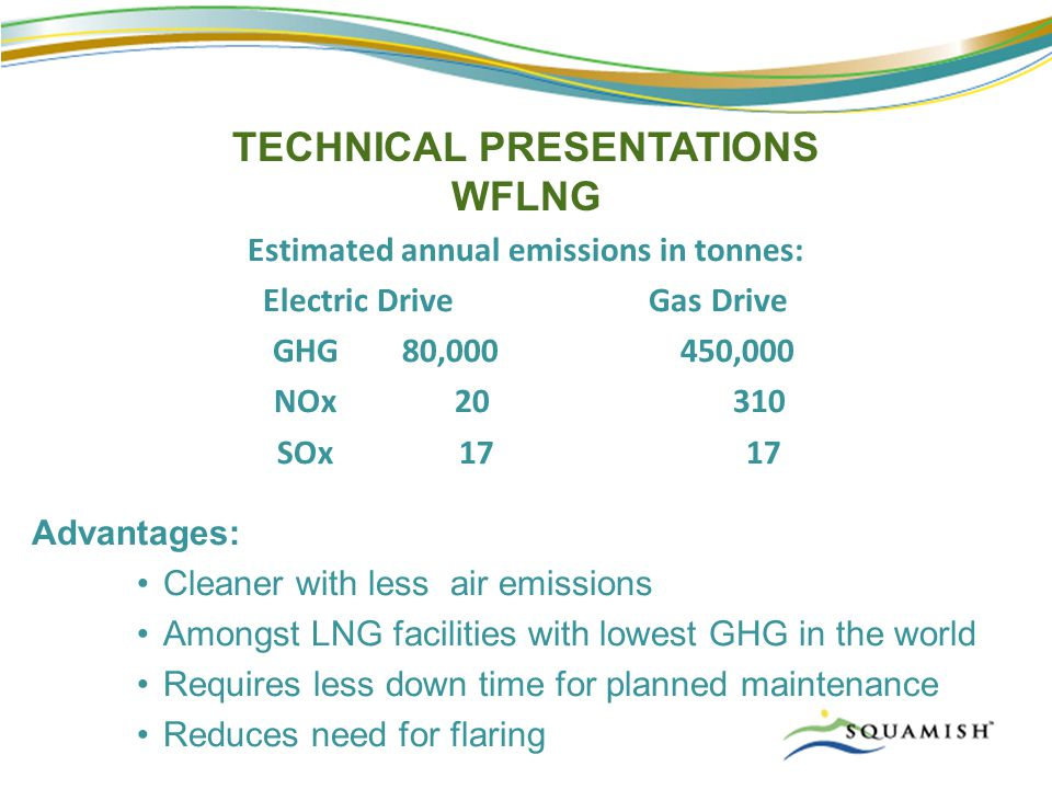TECHNICAL PRESENTATIONS WFLNG Estimated annual emissions in tonnes: Electric Drive Gas Drive GHG 80,000 450,000 NOx 20 310 SOx 17 17 Advantages: Cleaner with less air emissions Amongst LNG facilities with lowest GHG in the world Requires less down time for planned maintenance Reduces need for flaring