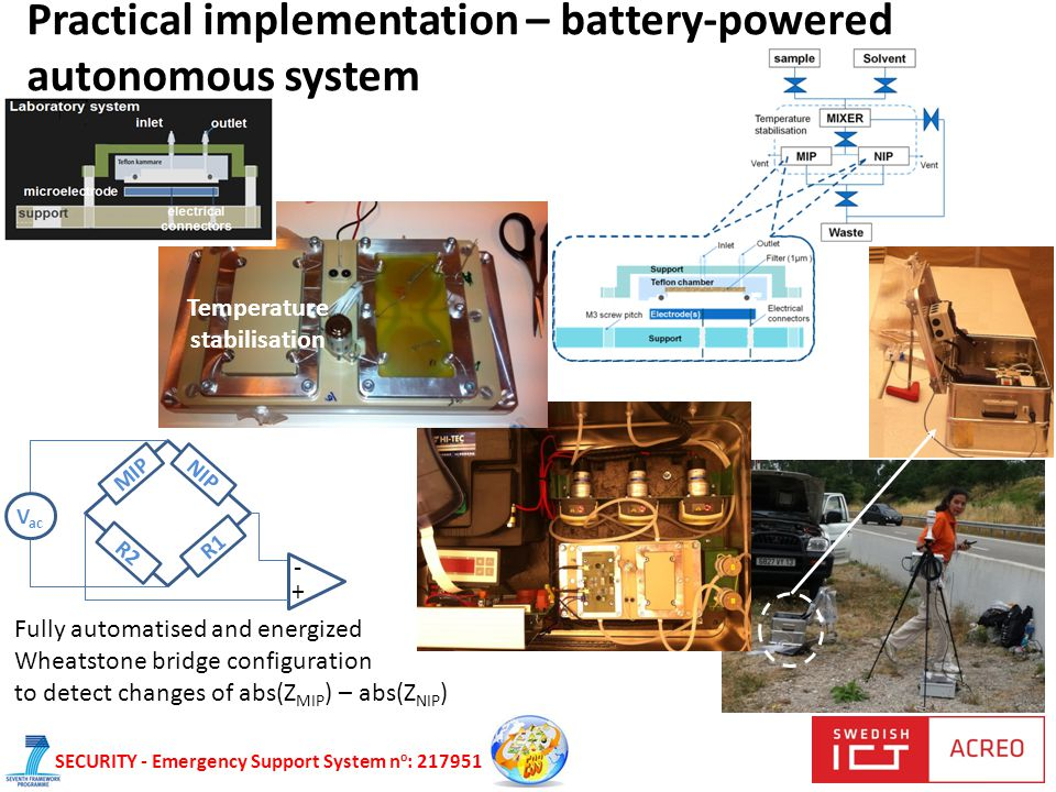 Practical implementation – battery-powered autonomous system Temperature stabilisation SECURITY - Emergency Support System n o : 217951 Fully automati
