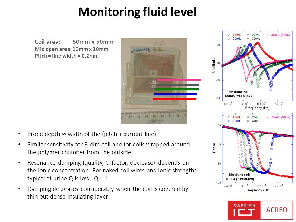 Monitoring fluid level Coil area: 50mm x 50mm Mid open area: 10mm x 10mm Pitch = line width = 0,2mm Probe depth ≈ width of the (pitch + current line)