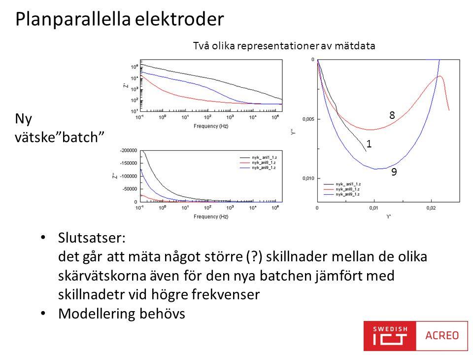 """Planparallella elektroder 1 9 8 Två olika representationer av mätdata Ny vätske""""batch"""" Slutsatser: det går att mäta något större (?) skillnader mellan"""
