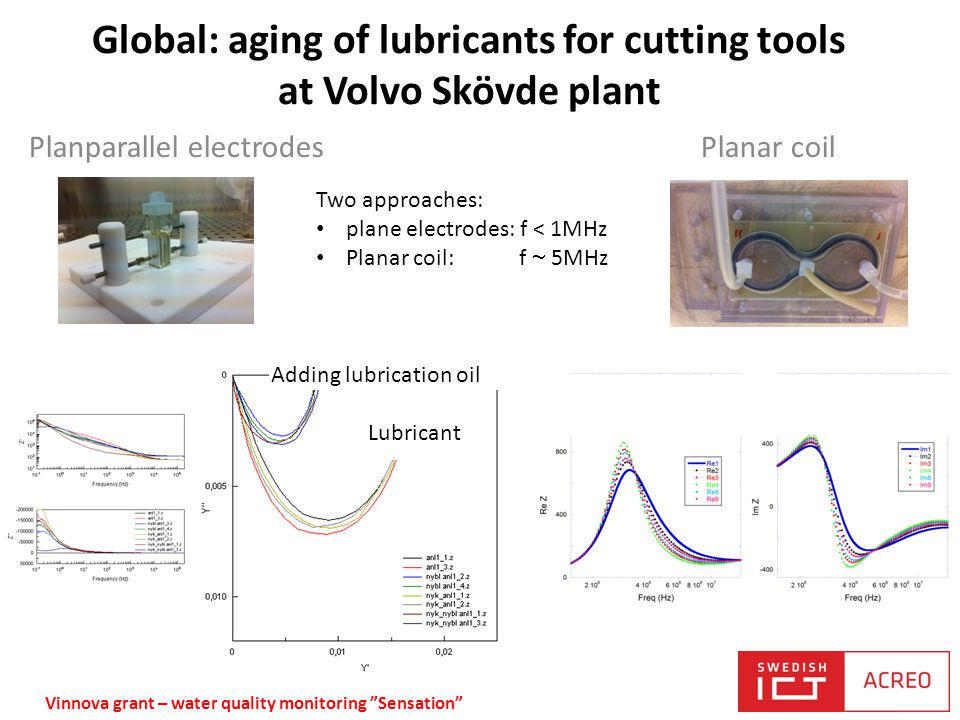 Global: aging of lubricants for cutting tools at Volvo Skövde plant Planparallel electrodesPlanar coil Adding lubrication oil Lubricant Two approaches