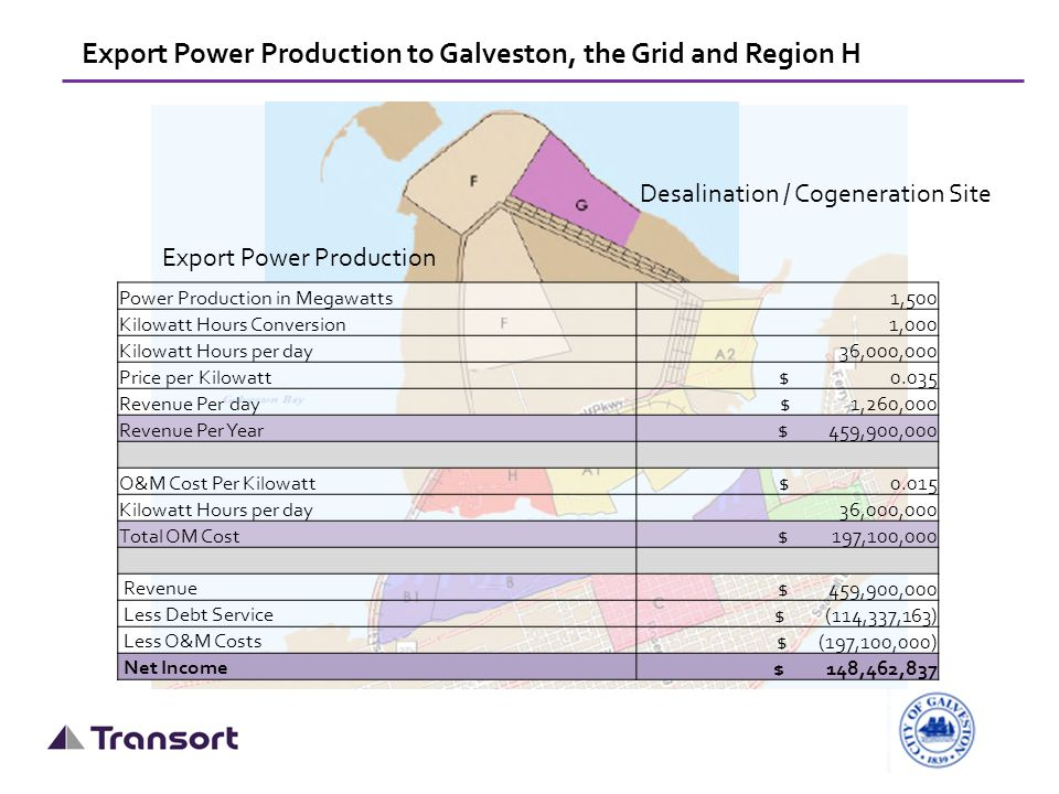 Export Power Production to Galveston, the Grid and Region H Desalination / Cogeneration Site Export Power Production Power Production in Megawatts1,50