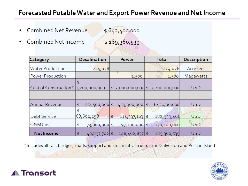 Combined Net Revenue $ 642,400,000 Combined Net Income $ 189,360,539 Forecasted Potable Water and Export Power Revenue and Net Income CategoryDesalinationPowerTotalDescription Water Production 224,028 Acre feet Power Production 1,500 Megawatts Cost of Construction* $ 1,200,000,000 $ 2,000,000,000 $ 3,200,000,000USD Annual Revenue $ 182,500,000 $ 459,900,000 $ 642,400,000USD Debt Service $ 68,602,298 $ 114,337,163 $ 182,939,461USD O&M Cost $ 73,000,000 $ 197,100,000 $ 270,100,000USD Net Income $ 40,897,702 $ 148,462,837 $ 189,360,539USD *Includes all rail, bridges, roads, support and storm infrastructure on Galveston and Pelican Island
