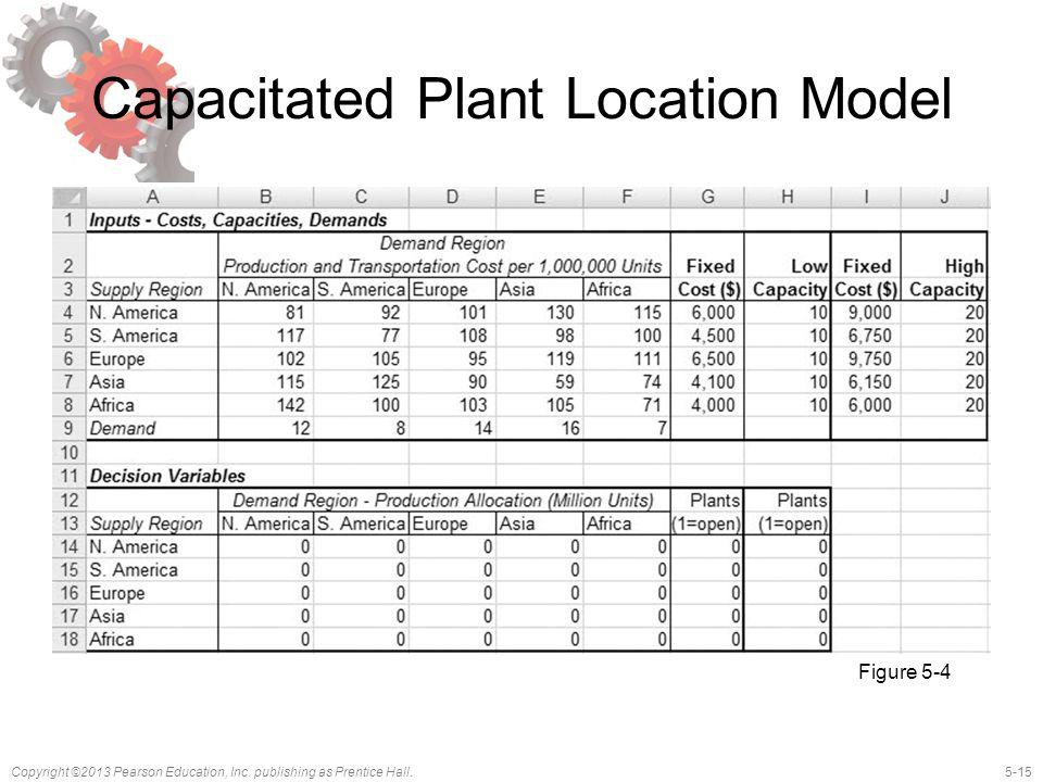 5-15Copyright ©2013 Pearson Education, Inc. publishing as Prentice Hall. Capacitated Plant Location Model Figure 5-4
