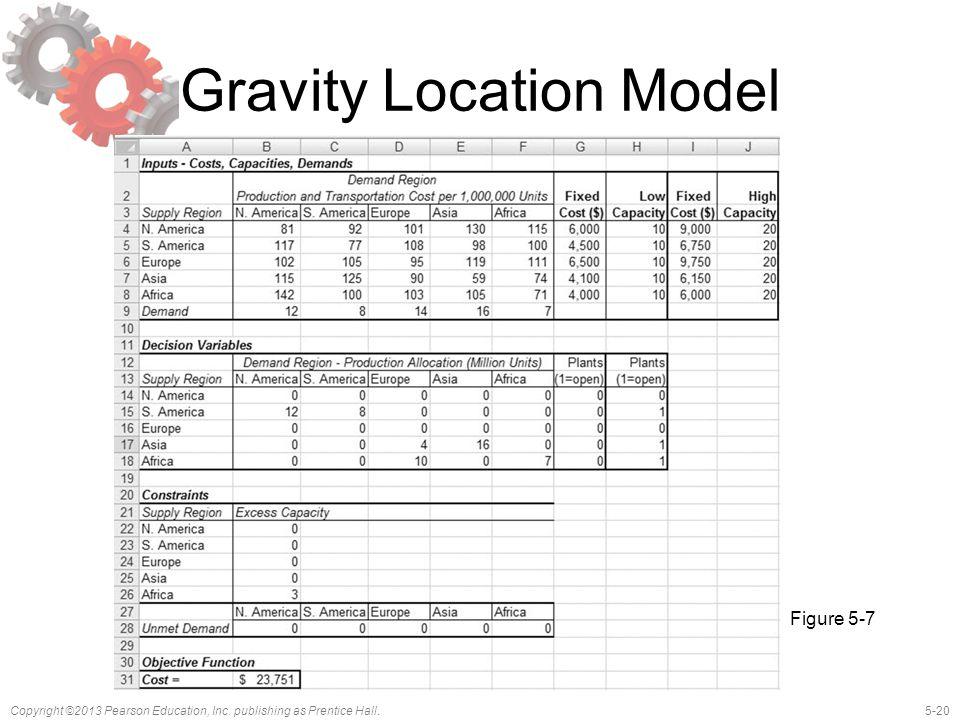 5-20Copyright ©2013 Pearson Education, Inc. publishing as Prentice Hall. Gravity Location Model Figure 5-7
