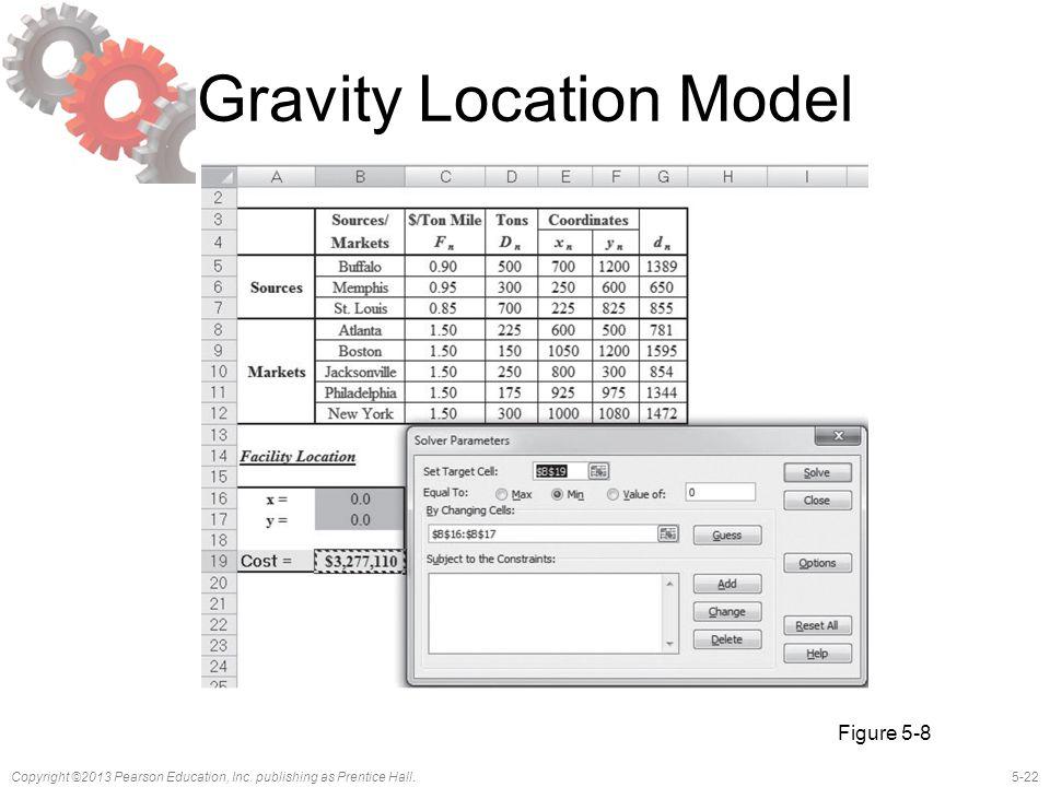 5-22Copyright ©2013 Pearson Education, Inc. publishing as Prentice Hall. Gravity Location Model Figure 5-8