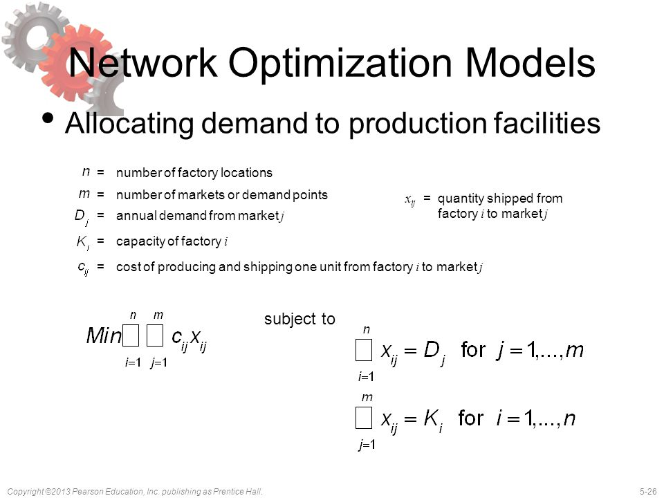 5-26Copyright ©2013 Pearson Education, Inc. publishing as Prentice Hall. Network Optimization Models Allocating demand to production facilities =numbe